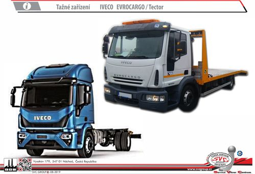 Iveco Eurocargo / Tector