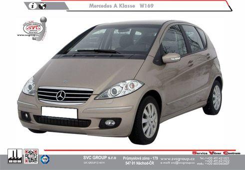 Mercedes A  Třída Hatchback