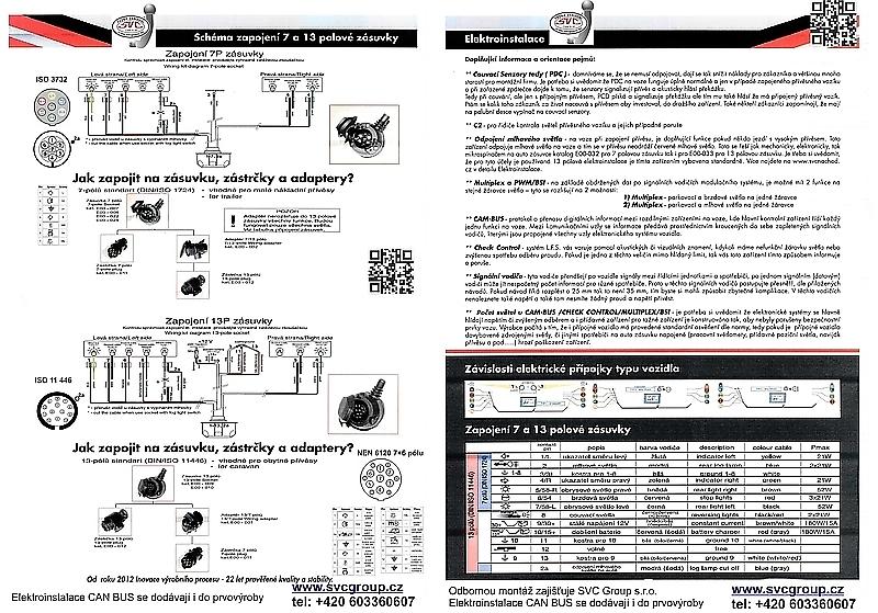 Elektroinstalace Pro Skoda Felicie Combi Van Plus